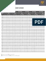 03 Esparragos Para Bridas ASA-Dimensiones y Cantidades