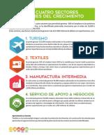 Informacion de Carpeta 2020