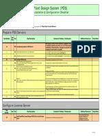 234622057-PDSInstall-Checklist.pdf