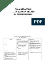PELAN_STRATEGIK_PANITIA_BAHASA_MELAYU.doc