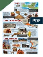 Afiches de las civilizaciones de América.docx