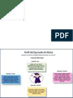 PERFIL DEL EGRESADO DE EDUCACIÓN BÁSICA.docx 2.pptx