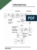 Traditional Design Flow Process (Machine Design ) C.pdf