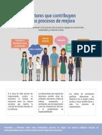42 Factores Que Contribuyen a Los Procesos de Mejora