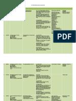 list pasien Bedah Anak 2-2-19.docx