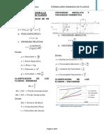 Formulario de Dinamica de Fluidos.docx