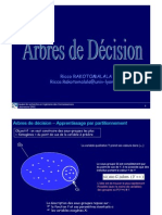 Arbres de Decision Introduction
