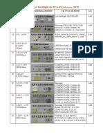 Oferta Leduri Backlight de 3V Si 6V_februarie_2019