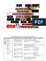 RPT KSSR Tahun 5 - Bahasa Malaysia 2019.docx