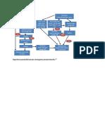 Algoritma penatalaksanaan emergensi pneumotorak1.docx