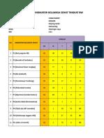 Aplikasi Manual Menghitung IKS Tingkat RW 13
