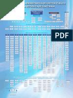 06 5 1 ORG SECTOR PUBLICO.pdf