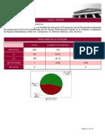 Votación conjunta de las enmiendas a la totalidad de devolución al Proyecto de Ley de Presupuestos Generales del Estado para el año 2019