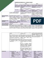 Cuadro Comparativo de manuales Diagnosticos de trastornos mentales