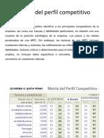 perfil de competencia
