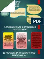 El Procedimiento Contencioso Funcionarial