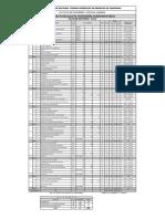 Plan de Estudios Agroindustria Final