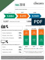 Infografia Radio Tv en cifras 2018