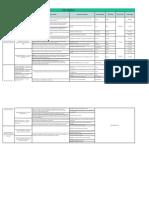 Cronograma Fase 4A DESARROLLO v2