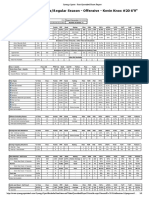 Synergy Sports - Print Quantified Player Report