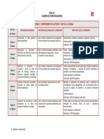DELE C1 Especificaciones 2018