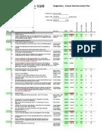 9.2 Appendix F - Diagnostics Action Plan July 2013 (1).xls