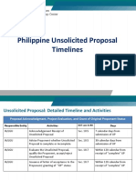 UnsolProp-B-Unsol-Timeline.pdf