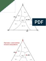 Ryan Ternary Diagrams (1)