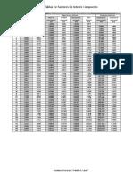 TABLA DE FACTORES DE INTERES COMPUESTO-SEP-2018.pdf