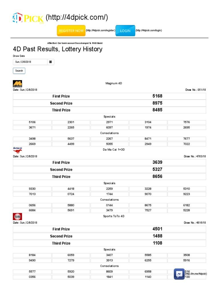 4 d Predict 12818 | Lottery | Prediction