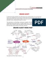 Brand Audit Elements