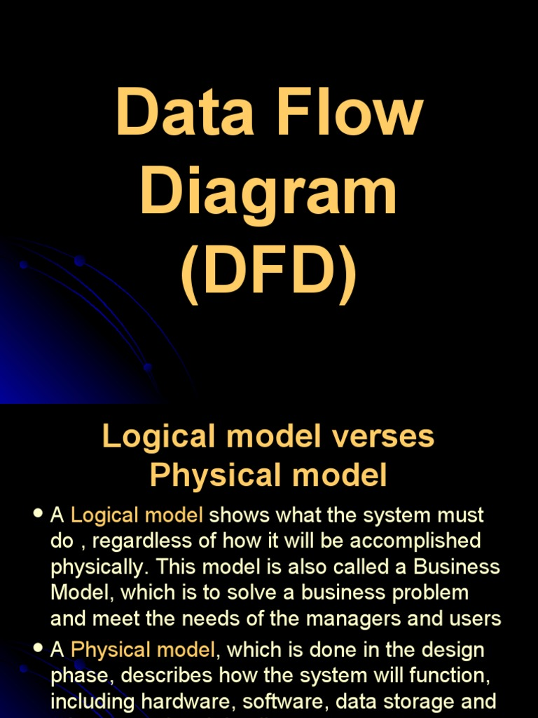 Data flow diagram dfd ccuart Gallery
