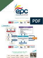 3. Presentacion Epc Diagnostico Pda