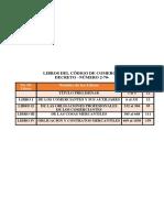 Indice Del Codigo de Comercio