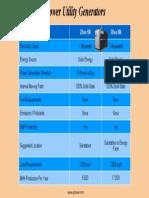 ZPowerUtilityGenerator.pdf