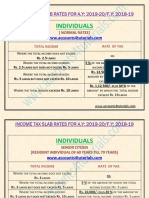 Individual Income Tax Slab Rates for Fy 2018-19_www.accounts4tutorials