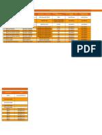 Equivalentes_Capacidades Aceites_Grúa Terex_RT 780 - 55 008 001 & RT665 - 55006002