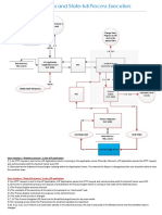 xCP Data Flow Diagram - Stateless vs Statefull Process.pdf