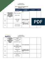 Proposta Curricular - Geografia Oficial