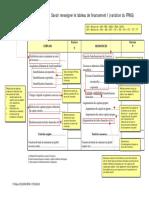 Chap 8 - Tableau de Financement