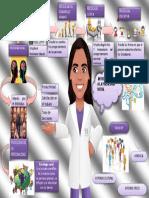 Infografia Psicologia Social