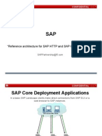 SAP Web Dispatcher vs f5 LTM