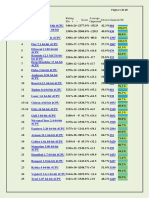 CCRL 40-40 Rating 22012019