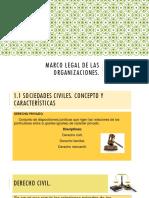 Unidad 1 Marco Legal de Las Organizaciones.-1