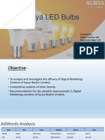 Surya Led Lights - digital marketing