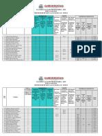 Classificação de PEB II (1)