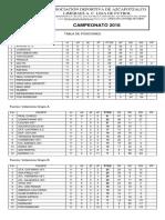 Graficas Actualizadas Deportivo Reynosa 2019.