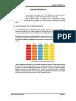 Fundamentos Del Comportamiento de Los Grupos Informe Final