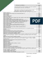 Anexo Contribuciones Patronales Decreto 128/19