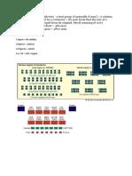 Roman Army Organisation